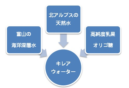 kirea_map.jpg